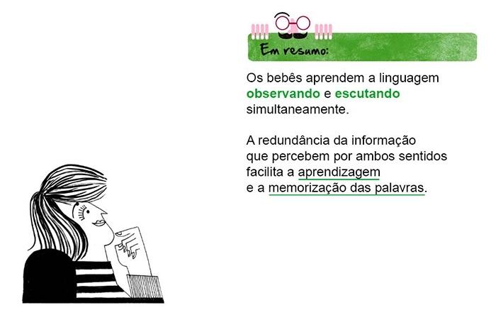 Em resumo: Os bebês aprendem a linguagem olhando e escutando simultaneamente. A redundância da informação que percebem por ambos os sentidos facilita a aprendizagem e a memorização das palavras.