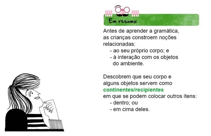 Em resumo: Antes de aprender a gramática, as crianças constroem noções relacionadas: ao seu próprio corpo; e à interação com os objetos do ambiente. Descobrem que seu corpo e alguns objetos servem como continentes/recipientes em que se podem colocar outros itens: dentro; ou em cima deles.