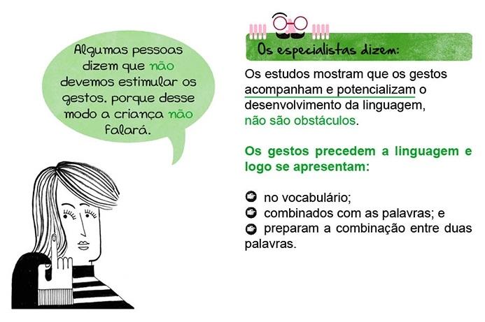 Algumas pessoas dizem que não devemos estimular os gestos, porque desse modo a criança não falará. Os especialistas dizem: Os estudos mostram que os gestos acompanham e potencializam o desenvolvimento da linguagem, não são obstáculos. Os gestos precedem a linguagem e logo se apresentam: no vocabulário; combinados com as palavras; e preparam a combinação entre duas palavras.