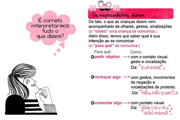 """É correto interpretarmos tudo o que dizem? Os especialistas dizem: De fato, o que as crianças dizem vem acompanhado de olhares, gestos, sinalizações (o """"como"""" uma criança se comunica). Além disso, temos que saber qual é sua intenção ao se comunicar (o """"para quê"""" se comunica). Para quê: Como: • pedir objetos → com o contato visual, gesto e vocalização. Diz: """"qué esse!""""; • rechaçar algo → com gestos, movimentos de negação e vocalizações de protesto. Diz: """"não, não quero""""; e comentar algo → com contato visual. Diz: """"olha o au-au"""", """"cabô mamá""""."""