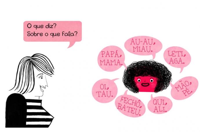 : O que diz? Sobre o que fala? C: Papa, mama Au-au, miau Leti, aga Oi, tau, Fechô, bateu Qui, ali Mão, pé