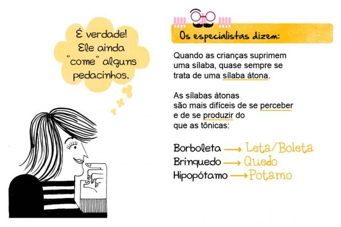 """É verdade! Ele ainda """"come"""" alguns pedacinhos. Os especialistas dizem: Quando as crianças suprimem uma sílaba, quase sempre se trata de uma sílaba átona. As sílabas átonas são mais difíceis de se perceber e de se produzir do que as tônicas: Borboleta → Leta/Boleta Brinquedo → Quedo Hipopótamo → Pótamo"""