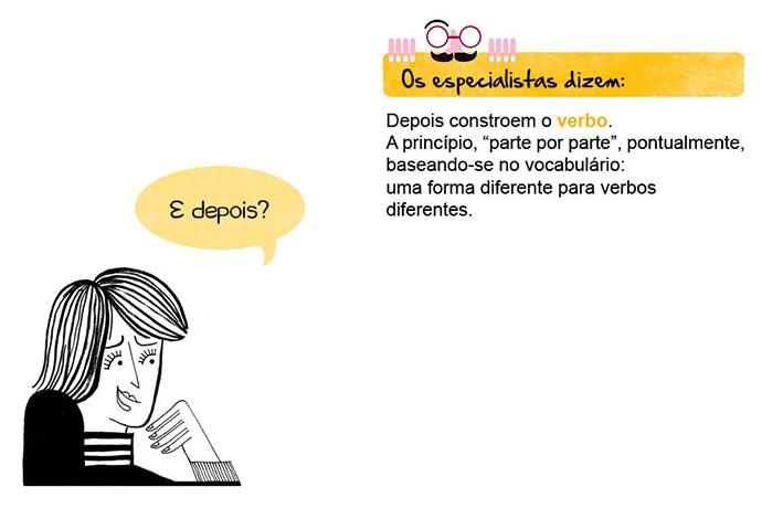 """E depois? Os especialistas dizem: Depois constroem o verbo. A princípio, """"parte por parte"""", pontualmente, baseando-se no vocabulário: uma forma diferente para verbos diferentes."""