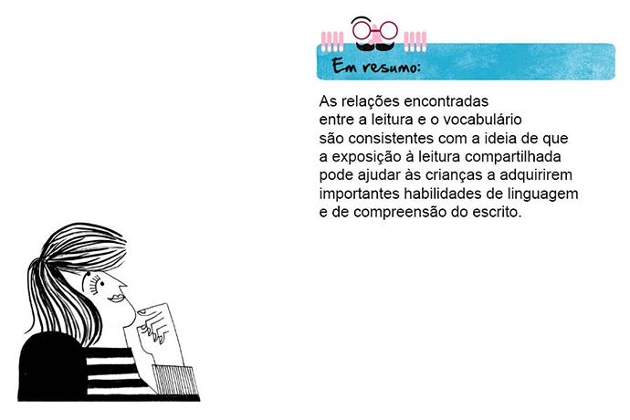 Em resumo: As relações encontradas entre a leitura e o vocabulário são consistentes com a ideia de que a exposição à leitura compartilhada pode ajudar às crianças a adquirirem importantes habilidades de linguagem e de compreensão do escrito.